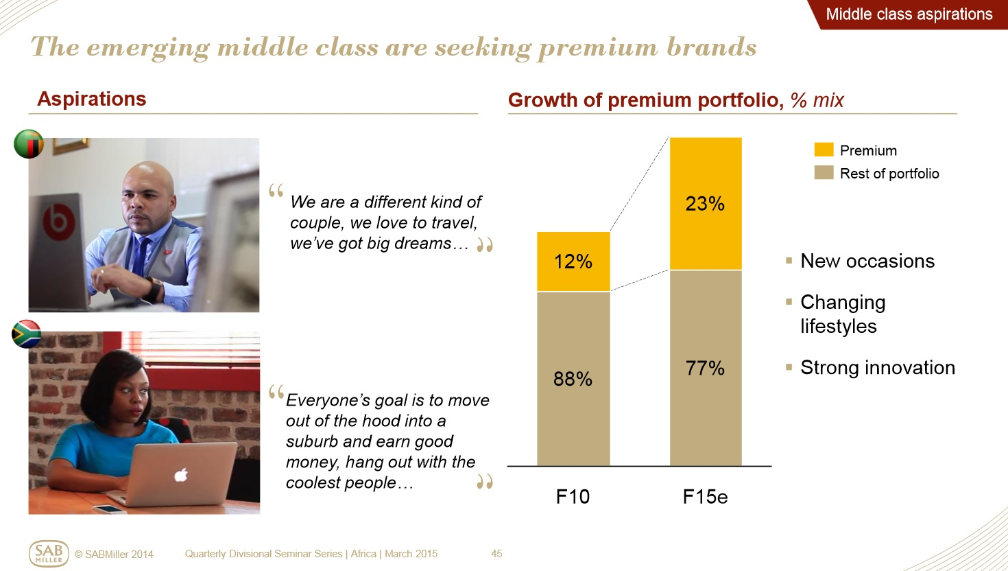 consumer behaviour for premium products As a result, tobacco companies and their products have high brand  we  approached the analysis of individual customer behaviour via a.