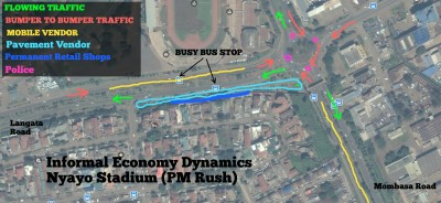 Informal Economy Dynamics - Updated